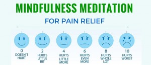 Mindfulness Meditation For Pain Relief Featured