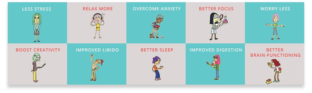 benefits of daily meditation illustration